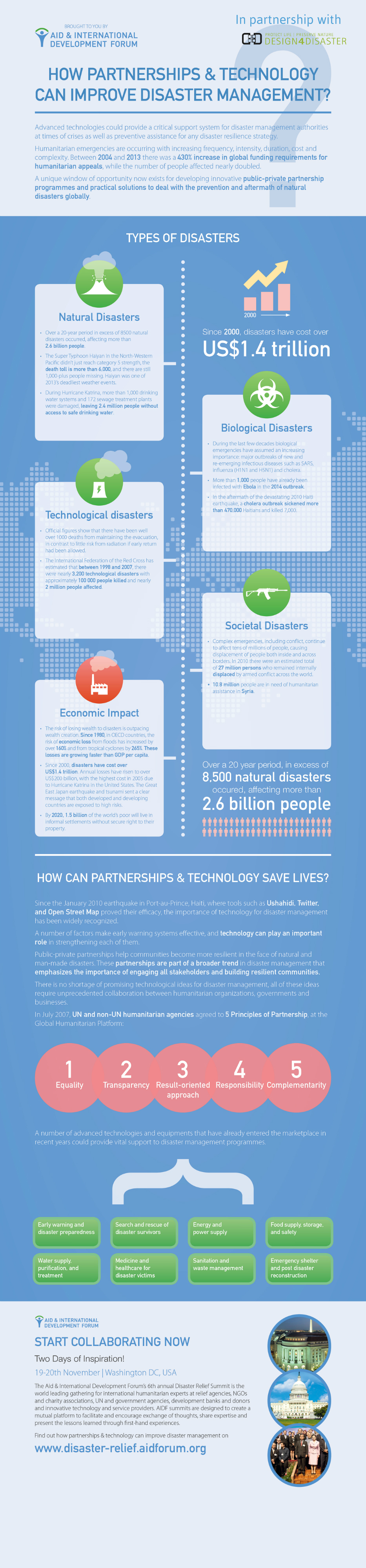 AIDF DISASTER RELIEF INFOGRAPHIC (D4D-edition)