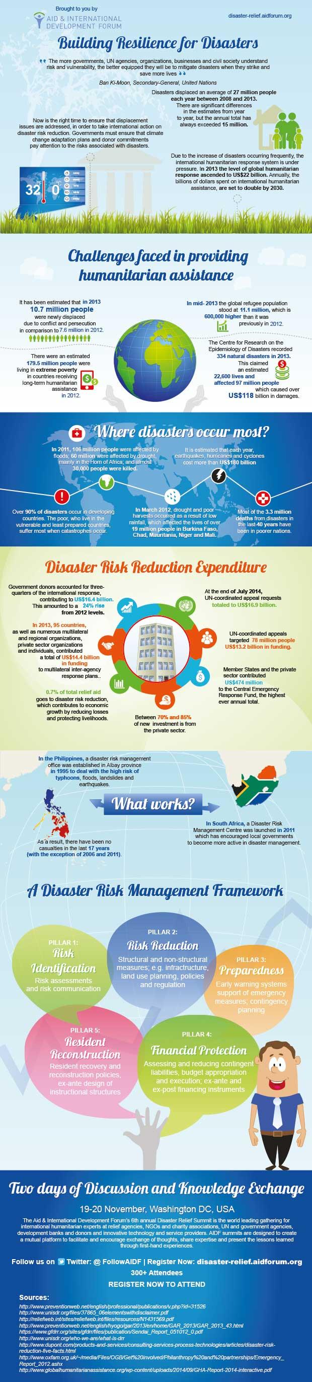 AIDF-Infographic